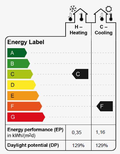 EnergyLabel_01