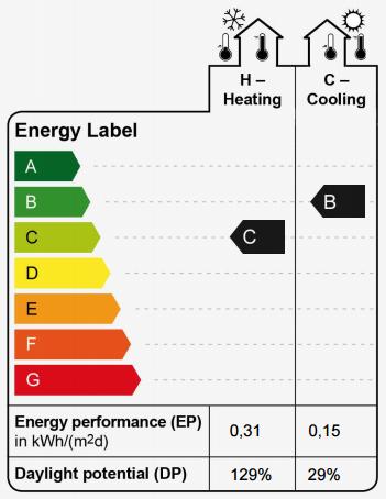 EnergyLabel_02